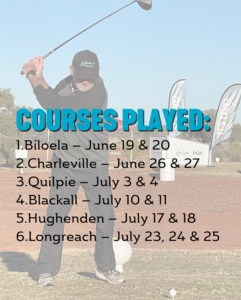 Blue Instagram Course List 3 241x300 - Latitude25 Residents Win Big in Outback Queensland Masters!